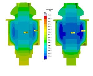 Figure 1 – Temperature distribution in a metallic component over-molded with rubber. Left: without consideration of the mold opening time; right: considering a mold opening time of 60 seconds, where significantly lower temperatures and long curing times are observed.
