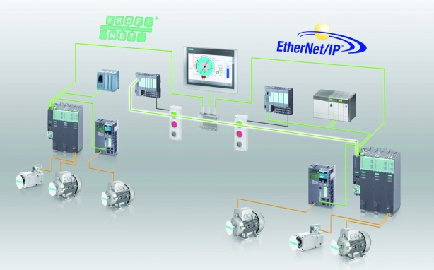The Sinamics drive platform from Siemens provides users maximum flexibility  with industrial Ethernet connectivity.